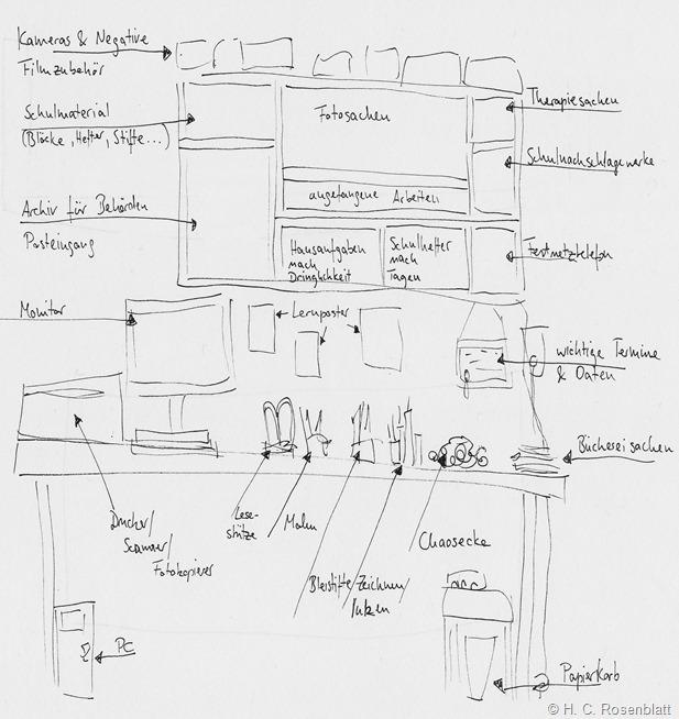 Arbeitsplatz - umfangreiche Skizze von einem Tisch mit einem Regl das verschiedene Fächer hat